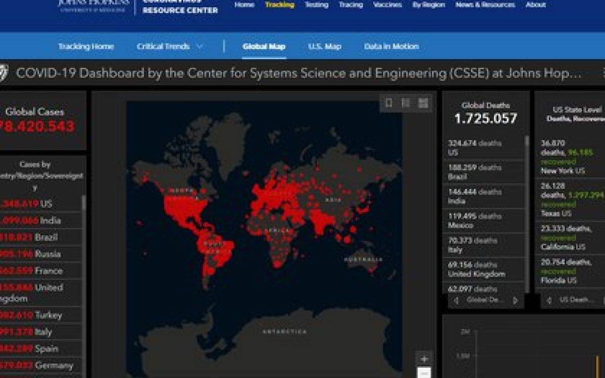 El mapa interactivo elaborado por la Universidad Johns Hopkins que permite conocer en tiempo real la cantidad de contagios y muertes de todo el globo. Un nodo de información que resultó innovador y fundamental durante la pandemia. Un faro científico en la lucha contra el COVID-19