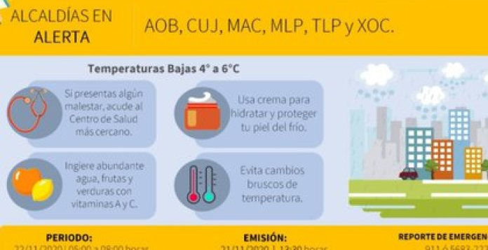 For the cold season, and in the face of the Covid-19 pandemic, the SGIRPC issued different recommendations, especially aimed at caring for and protecting the respiratory tract (Photo: Twitter @SGIRPC_CDMX)