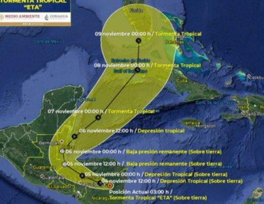 Trayectoria actualizada de la tormenta tropical Eta (Foto: SMN/Conagua Clima)