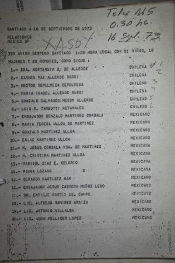 Una parte del listado del primer viaje de chilenos a México tras el golpe de Pinochet (Foto: Cortesía/ Especial)