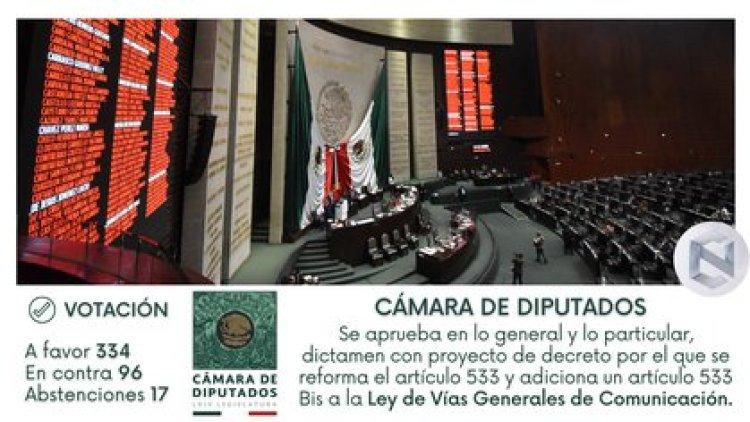 Resultados de la votación sobre el dictamen de reforma a la Ley de Vías Generales de Comunicación (Foto: Twitter @NoticiasCongreso)