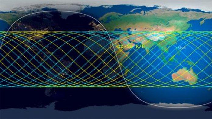 (@AerospaceCorp)  Icono amarillo - ubicación del objeto en el momento previsto de la reentrada Línea naranja - área de visibilidad en el momento de reentrada previsto para un observador en tierra Línea azul - incertidumbre de la trayectoria en tierra antes de la hora de reentrada prevista  Línea amarilla - incertidumbre de la trayectoria en tierra después de la hora de reentrada prevista  Línea blanca - divisor día/noche a la hora de reentrada prevista (la ubicación del sol se muestra con el icono blanco) Icono rosa - proximidad del avistamiento de un testigo ocular Las posibles ubicaciones de reentrada se encuentran en cualquier lugar a lo largo de la pista terrestre azul y amarilla.