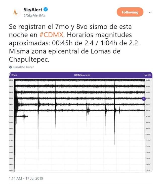 Hubieron ocho sismos entre la noche del 16 de julio y la madrugada del 17 (Foto: Twitter)