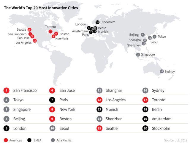 Ranking de las ciudades más innovadoras del mundo. (Innovation geographies 2019. JLL, 2019)