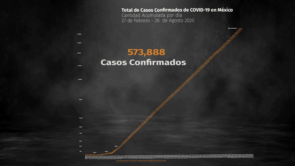 Conferencia COVID (Foto: Steve Allen)