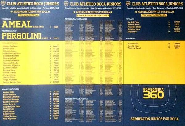 La boleta de la lista de Ameal y Pergolini en las elecciones de 2015: la imagen hacía alusión a su proyecto de Bombonera 360
