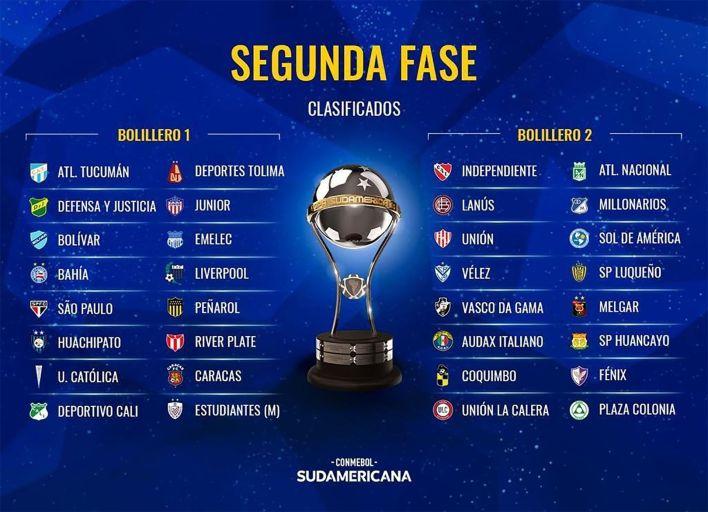 Sorteo Sudamericana