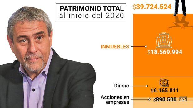 infografia patrimonio Ferraresi