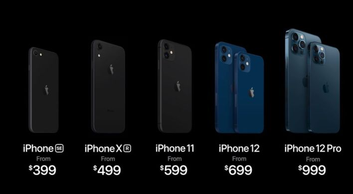 Comparativa de precios de los iPhone