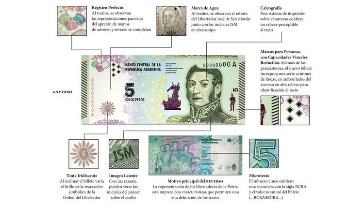 El último, también con la imagen de San Martín, es de 2015