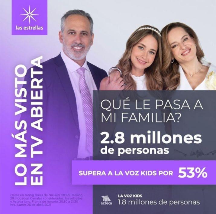 Así es como anuncia Televisa el estado de la audiencia en sus programas(Foto: captura de pantalla Instagram/@televisaprensa)