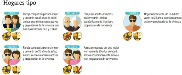 Fuente: Dirección General de Estadística y Censos del Gobierno de la Ciudad de Buenos Aires