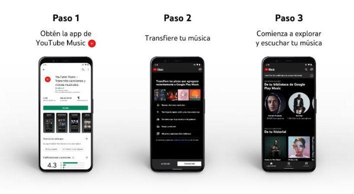 Pasar de Google Music a YouTube Music