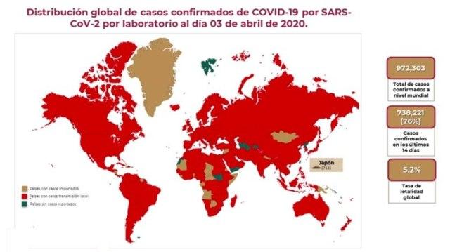 Este es el panorama mundial de la pandemia de coronavirus hasta el viernes 3 de abril de 2020 (Foto: Secretaría de Salud de México)