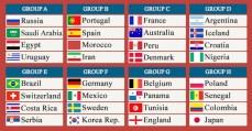 Grup Piala Dunia 2018