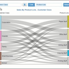 How To Draw A Sankey Diagram Scale 91 Jeep Cherokee Stereo Wiring Of Changing Groups Tableau Community Forums Image Result For Chart