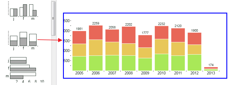 KPI Dashboard, Business Intelligence - Google Spreadsheet
