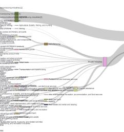 sankey tap diagram [ 1037 x 881 Pixel ]