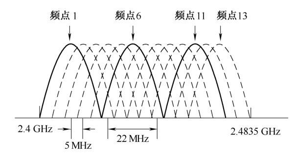 大规模无线局域网规划设计研究