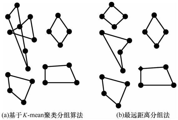 Algorithm for Dual-Homing Ring Network Design