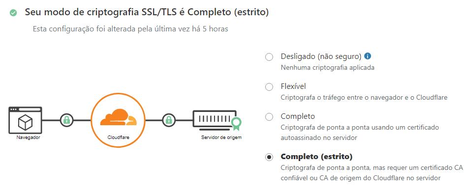 Configuração SSL/TLS do CloudFlare para corrigir erro no WordPress