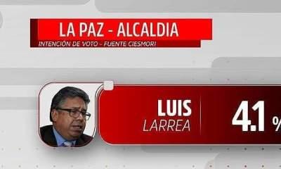 Presidente del Colegio Médico de La Paz