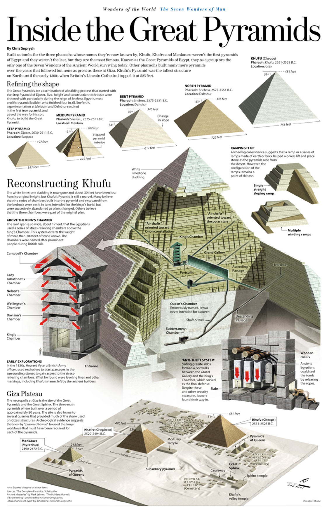 Inside The Great Pyramids Of Egypt Infographic