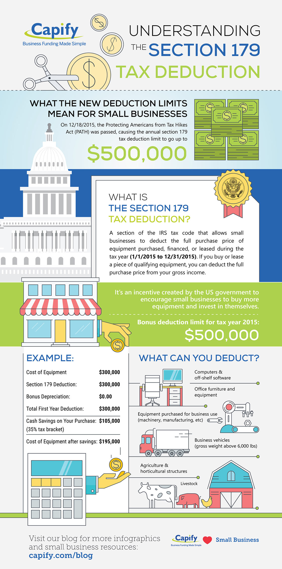 Understanding Section 179 Tax Deduction For Small Business Infographic