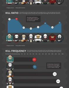 John wick kill count also who is hollywood   best or worst movie killers infographic rh infogrades