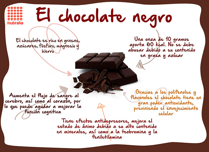 Chocolate salud