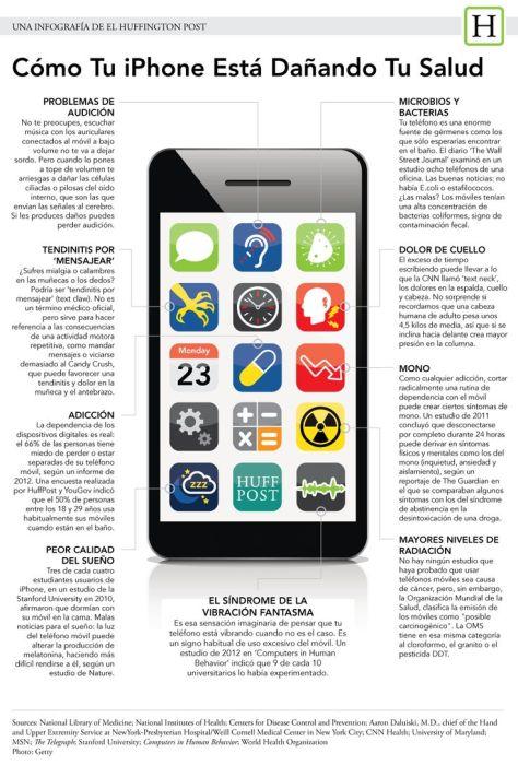 como puede el iphone dañar tu salud