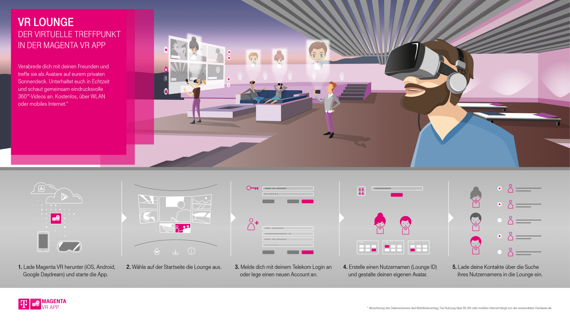 hight resolution of erkl rgrafik telekom magenta vr app lounge