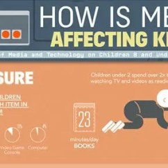 Kitchen Gadgets Cabinet Drawer Boxes Infographic: How Is Media Affecting Kids?