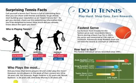Infographic Tennis Racquet and Tennis Player Surprising Facts