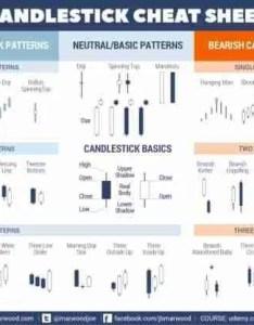 Japanese candlesticks pdf also best binary options signals list rh allbinaryoptionssignals logdown