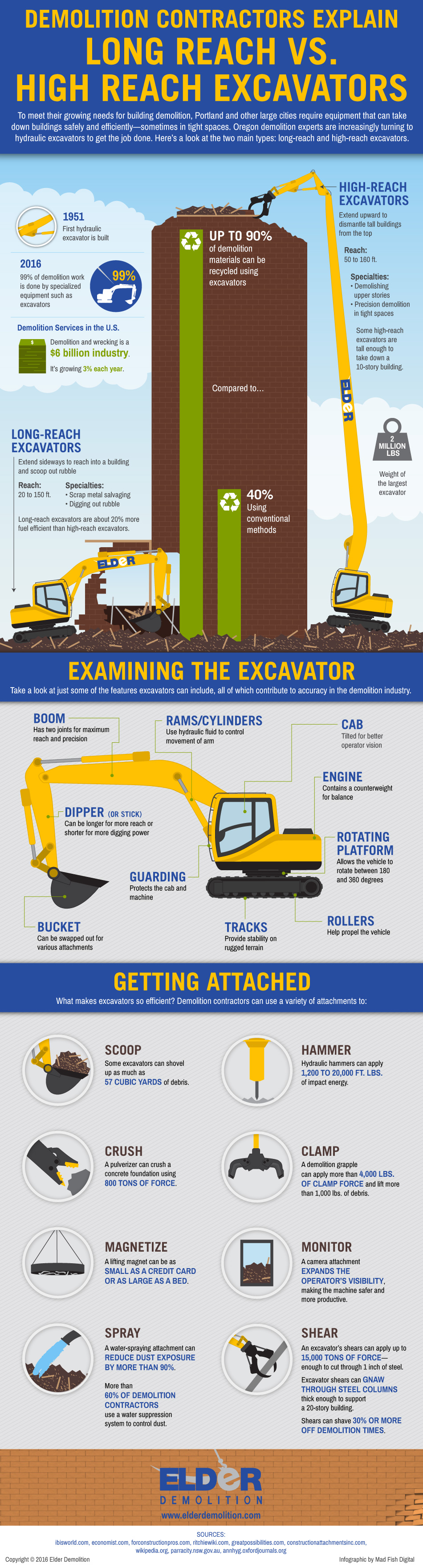 OregonDemolitionExcavators-1