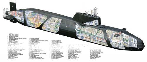 small resolution of diagram of nuclear sub