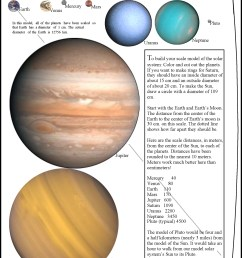 The Solar System: Explained in One Page [ 2880 x 2310 Pixel ]