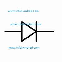 Diod Symbol