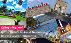 Permalink to Daftar Kota Tertua di Indonesia Beserta Sejarah Singkatnya