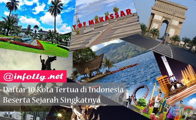 Daftar 10 Kota Tertua di Indonesia Beserta Sejarah Singkatnya
