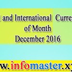 india-Current-Affairs-2017-