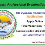 CG Vyapam Recruitment 2018