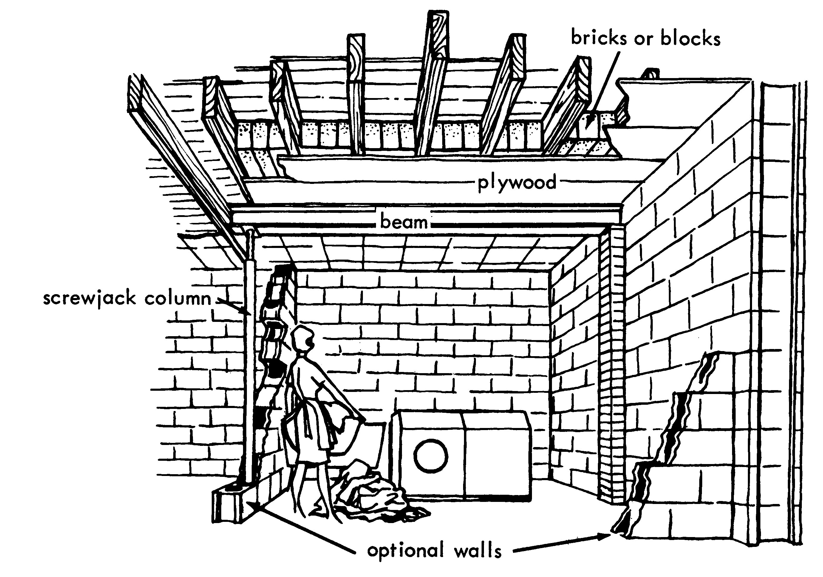 Fallout Protection For Homes With Basements