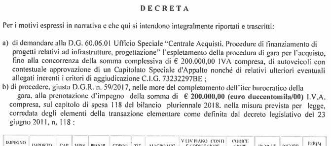 Regione Campania, mistero auto blu. Cesaro: De Luca si è fatto un bel regalo di Natale. La Regione: tutto a nostra insaputa. Borrelli: licenziare il dirigente