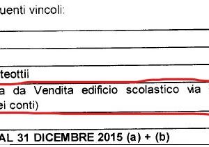 Grumo Nevano, Carmine D'Aponte custode dei soldi grumesi dal 2011 renda conto ai cittadini dei 2 milioni e 816 mila euro