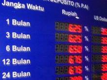 Suku Bunga Deposito Bank