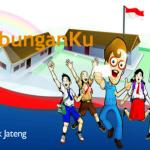 Syarat Buka Tabunganku Bank BPD Jateng, Setoran awal minimal Rp20ribu