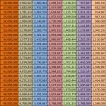 Tabel Angsuran Pinjaman Mikro Bank BRI Rp 50 Juta Oktober 2016