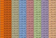 Tabel Angsuran Pinjaman Mikro BRI 75 juta